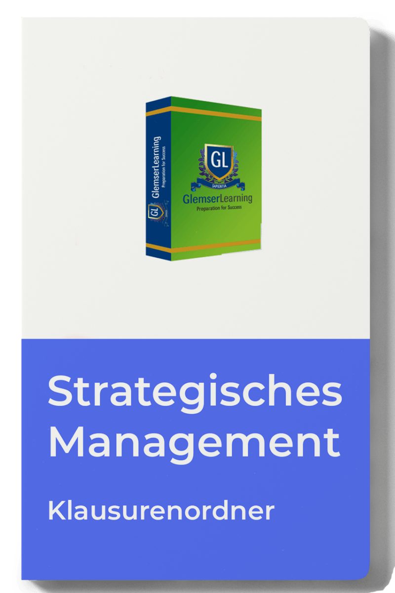 Ordner Strategisches Management